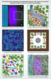 Virtual Architectural Paradigms